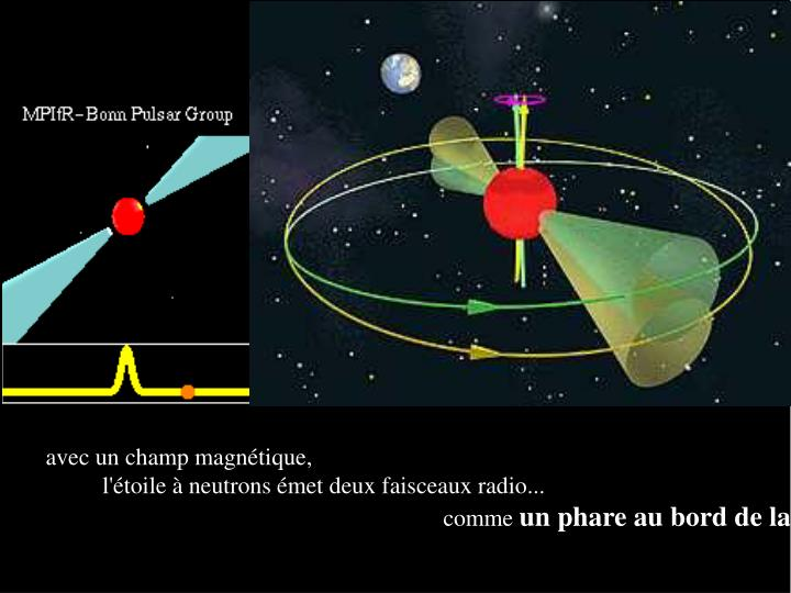 avec un champ magnétique,
