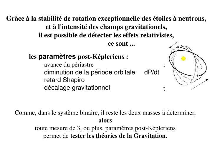 Grâce à la stabilité de rotation exceptionnelle des étoiles à neutrons,