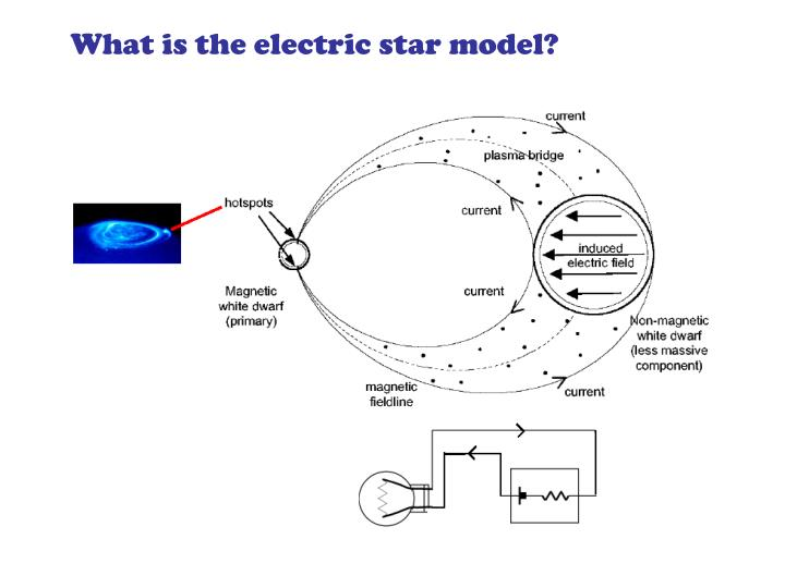 What is the electric star model?