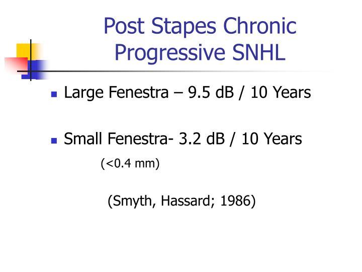 Post Stapes Chronic Progressive SNHL