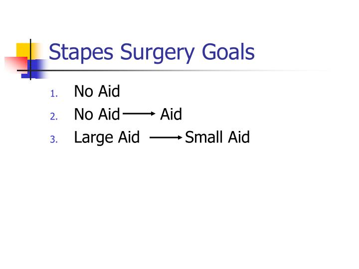 Stapes Surgery Goals