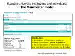 evaluate university institutions and individuals the manchester model1