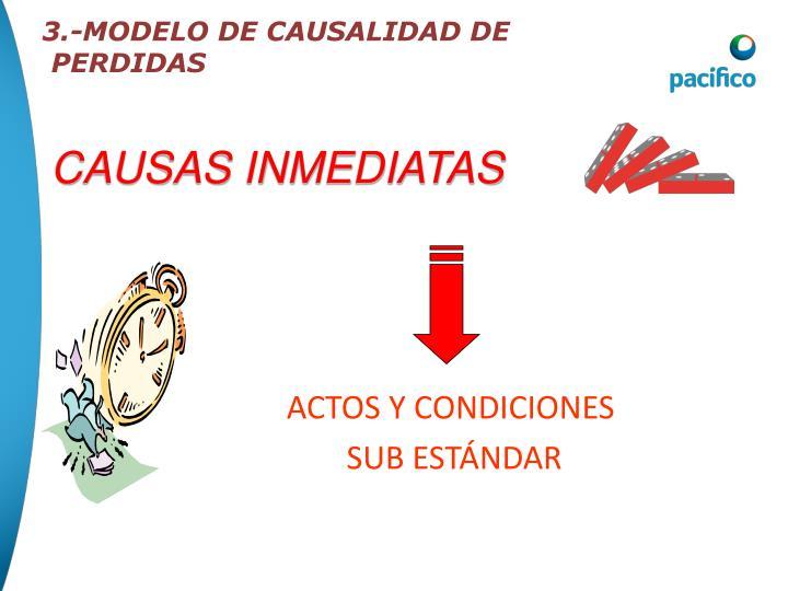 3.-MODELO DE CAUSALIDAD DE