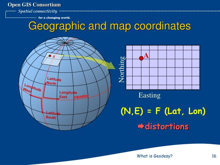 Geographic and map coordinates