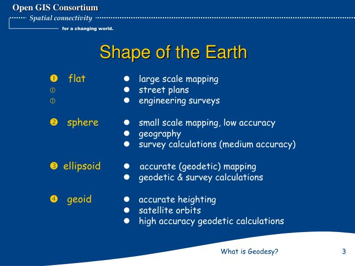 Shape of the earth