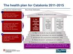 the health plan for catalonia 2011 2015