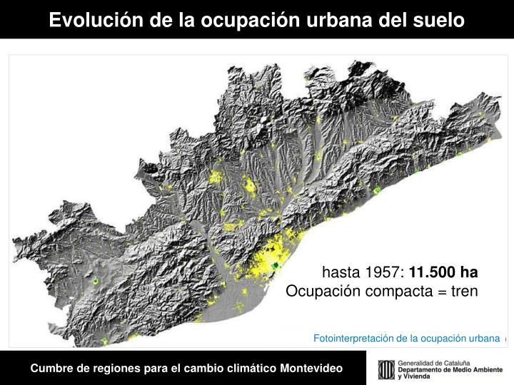 Evolución de la ocupación urbana del suelo