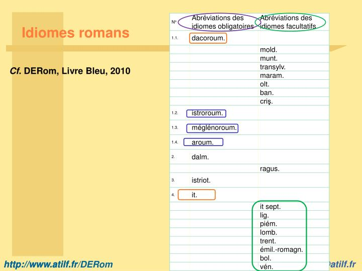 Idiomes romans