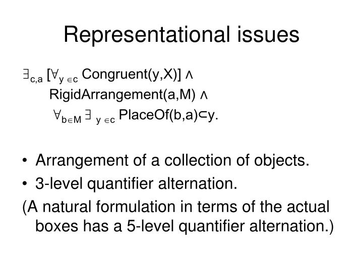 Representational issues
