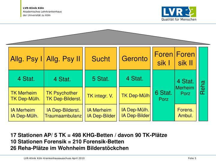 LVR-Klinik Köln