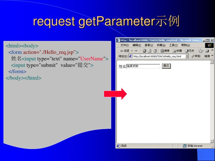 request getParameter