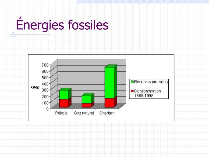 Énergies fossiles