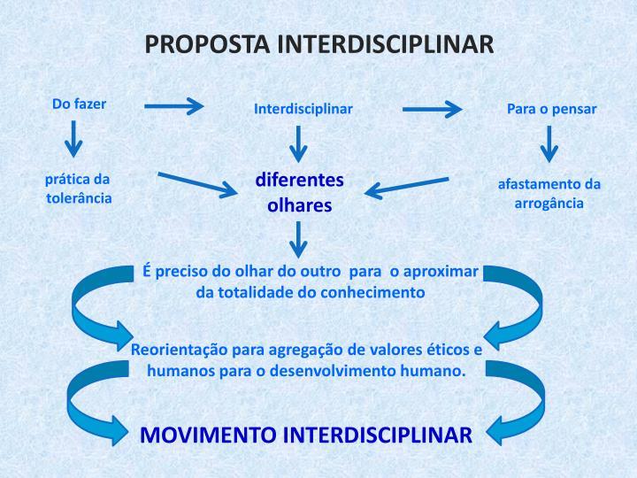 Proposta Interdisciplinar