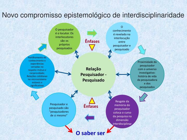 Novo compromisso epistemolgico de interdisciplinaridade