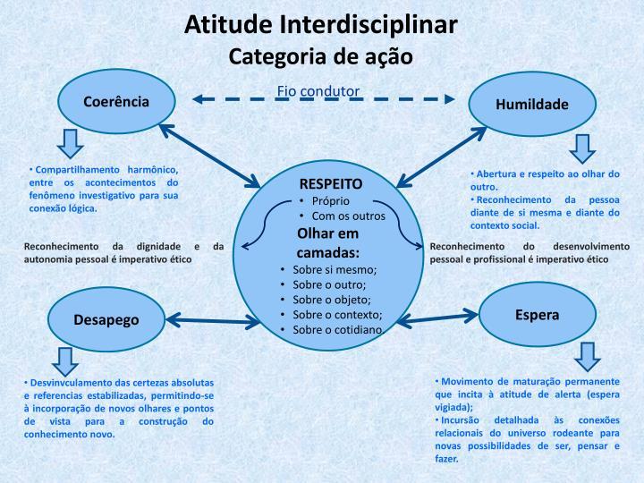 Atitude Interdisciplinar