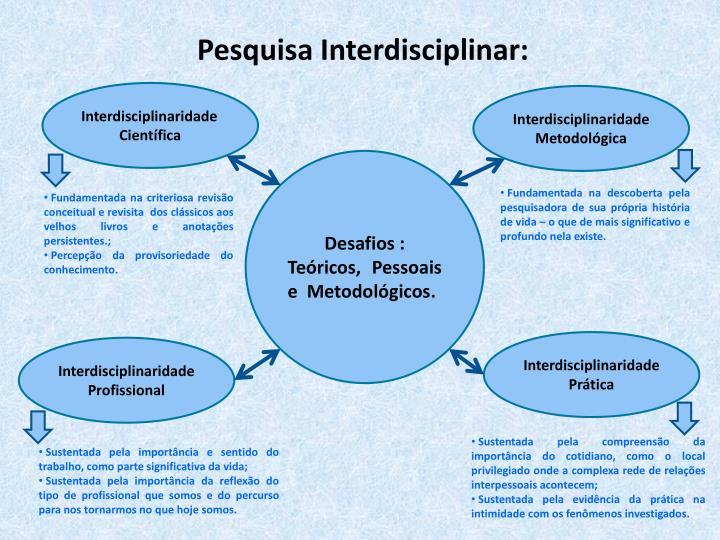 Pesquisa Interdisciplinar:
