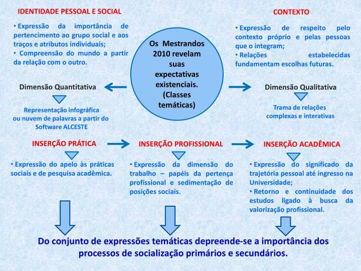 IDENTIDADE PESSOAL E SOCIAL