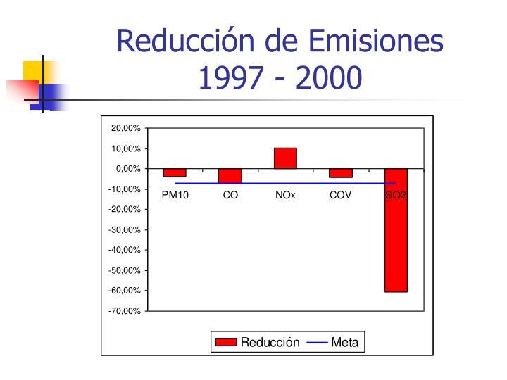 Reducción de Emisiones