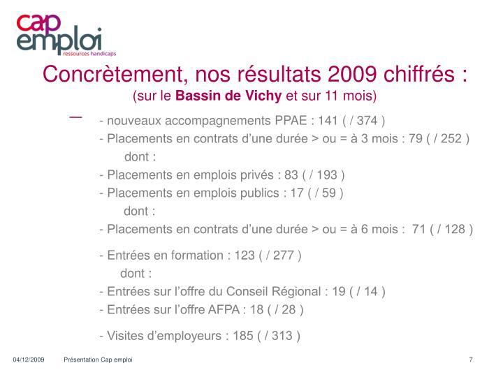 Concrètement, nos résultats 2009 chiffrés :