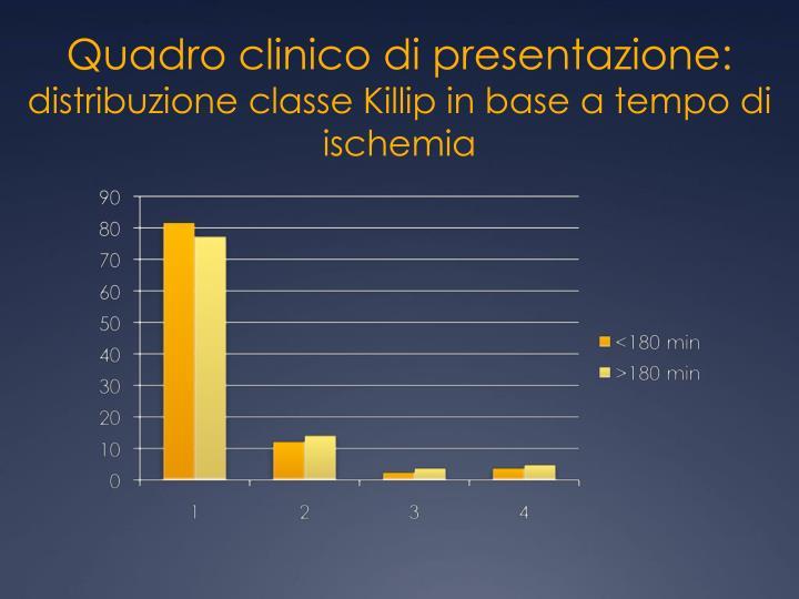 Quadro clinico di presentazione: