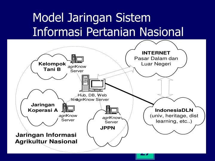 Model Jaringan Sistem Informasi Pertanian Nasional