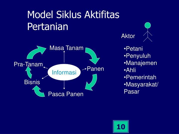Model Siklus Aktifitas Pertanian