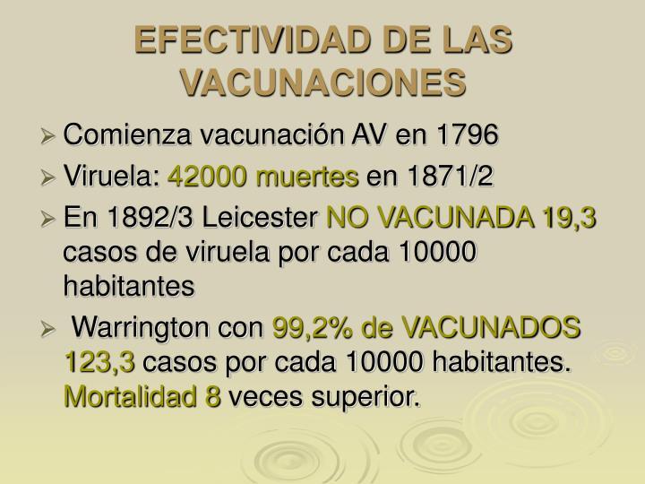 EFECTIVIDAD DE LAS VACUNACIONES