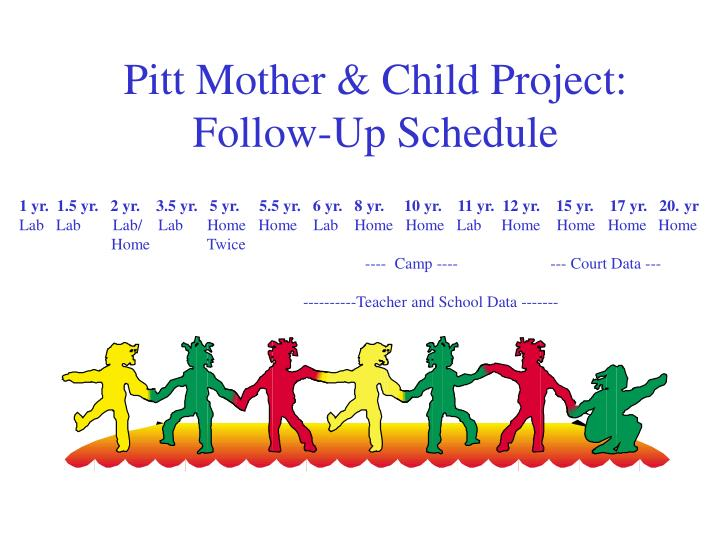 Pitt Mother & Child Project: