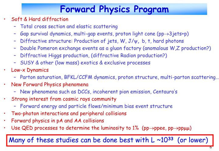 Forward Physics Program