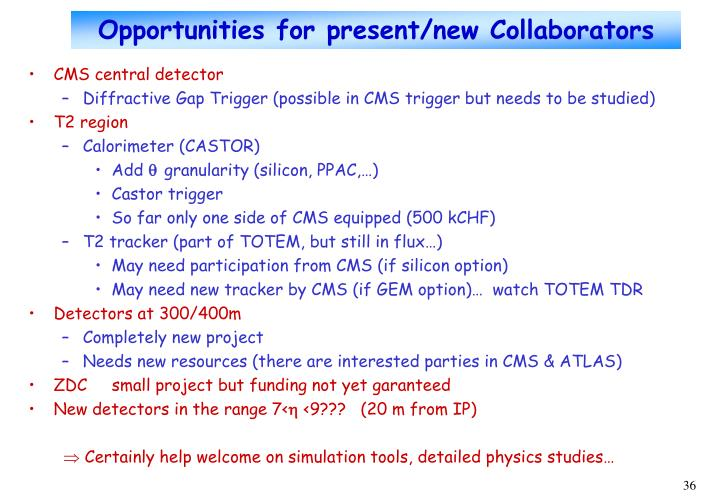 Opportunities for present/new Collaborators