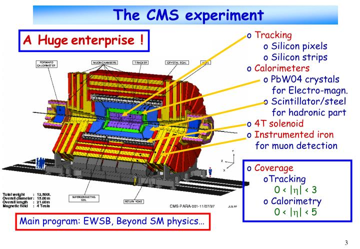 The CMS experiment