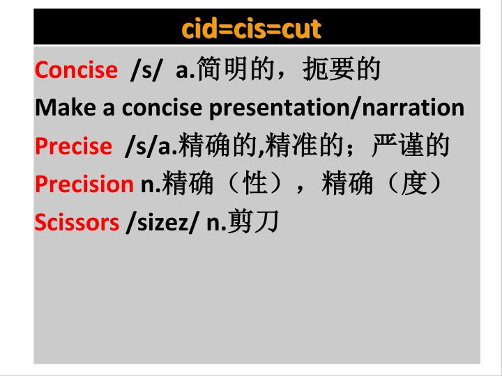 cid=cis=cut