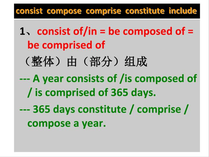 consist  compose  comprise  constitute  include