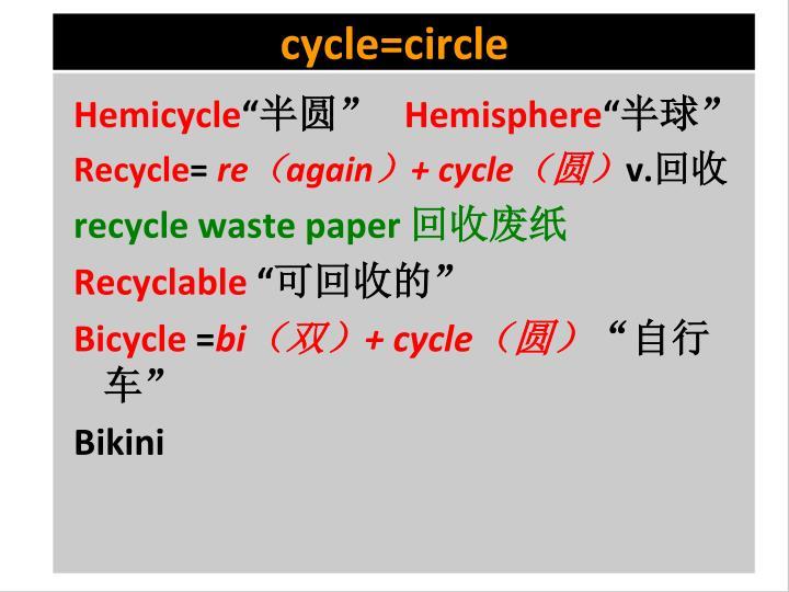 cycle=circle