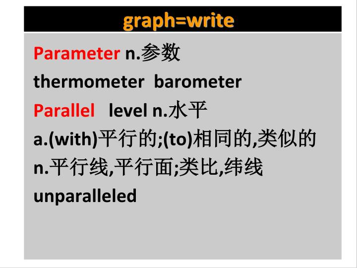 graph=write
