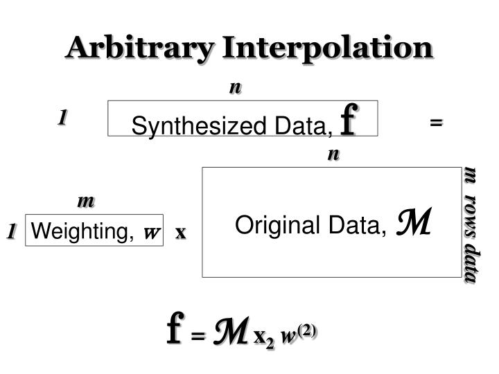 Arbitrary Interpolation