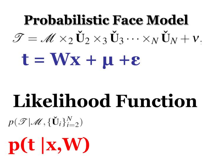 Probabilistic Face Model