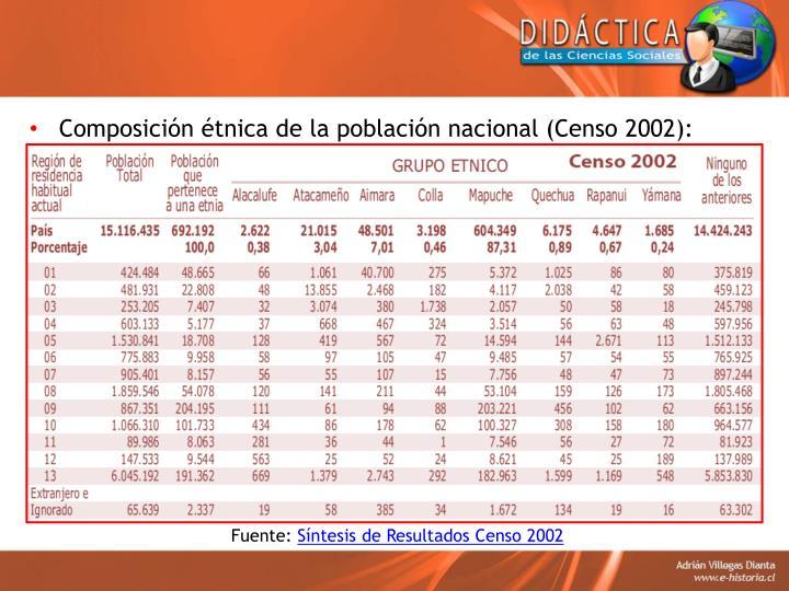 Composición étnica de la población nacional