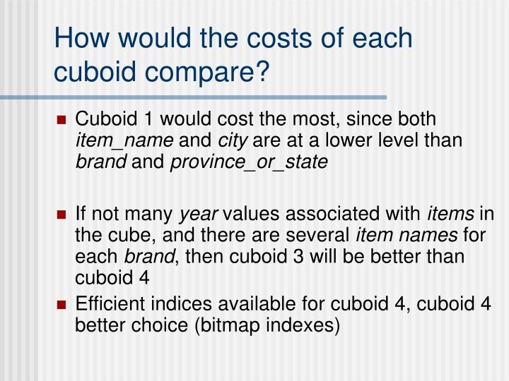 How would the costs of each cuboid compare?