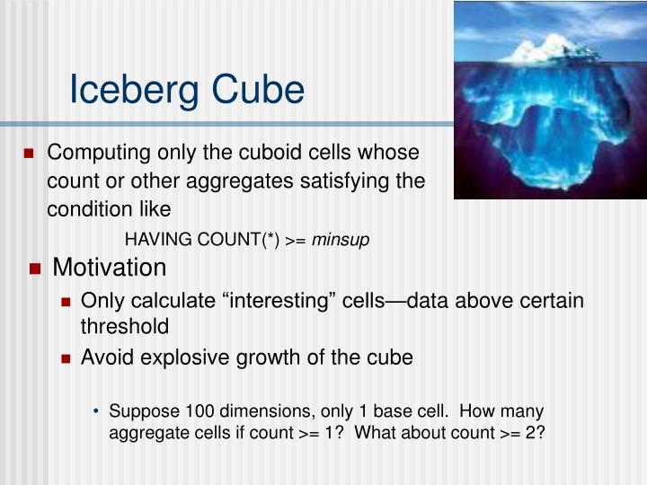 Iceberg Cube