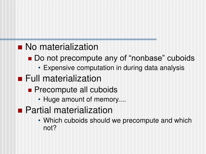 No materialization