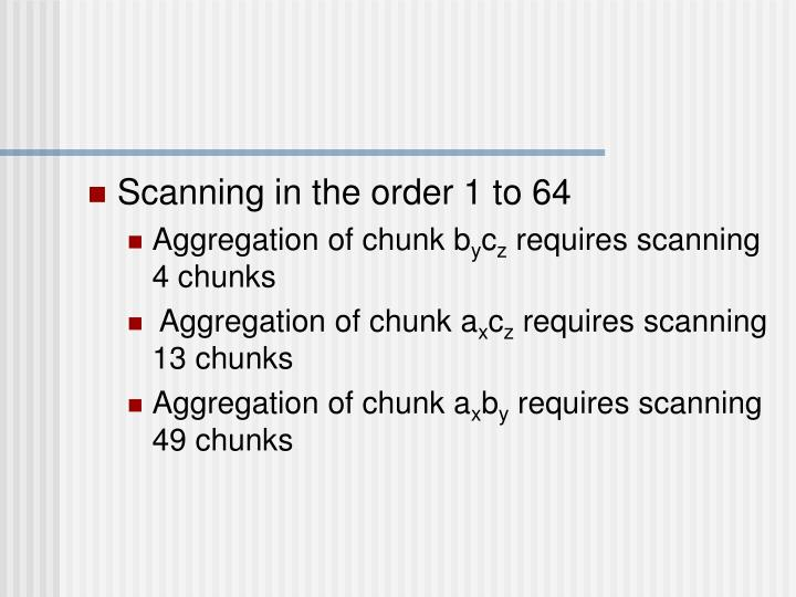 Scanning in the order 1 to 64