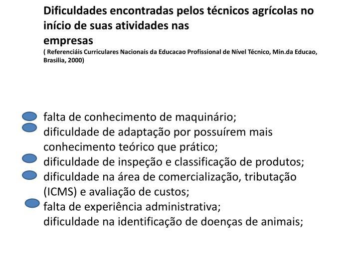 Dificuldades encontradas pelos técnicos agrícolas no início de suas atividades nas