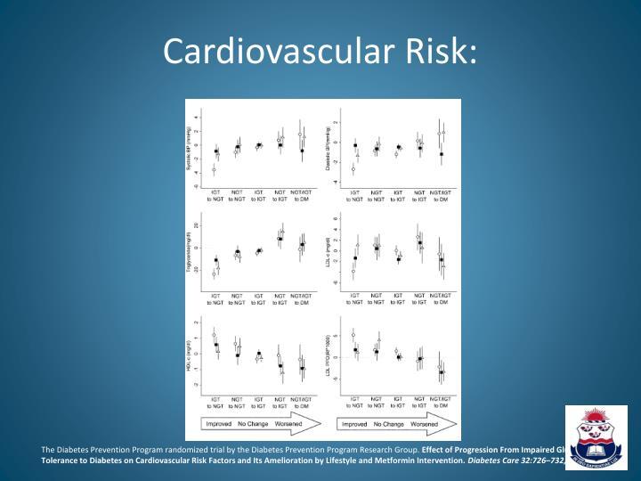 Cardiovascular Risk: