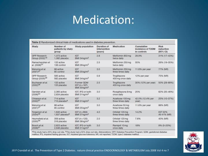 Medication: