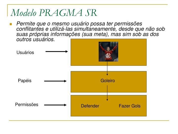 Modelo PRAGMA SR