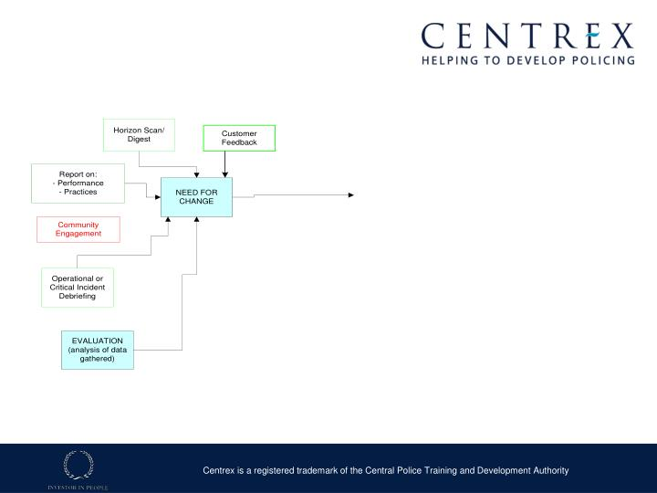 Centrex is a registered trademark of the Central Police Training and Development Authority