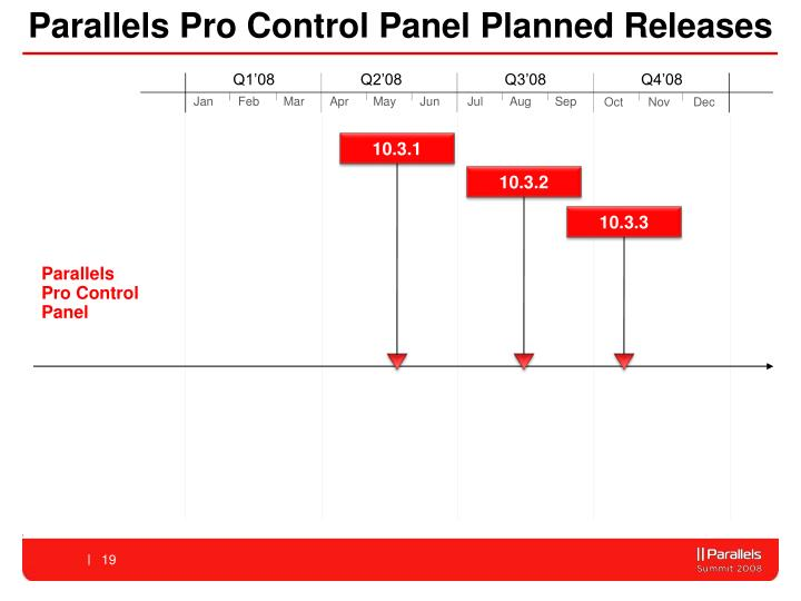 Parallels Pro Control Panel Planned Releases