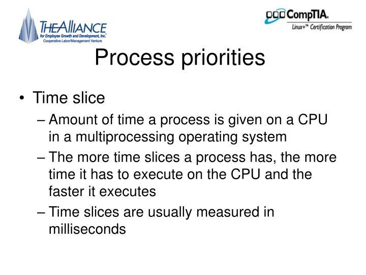 Process priorities
