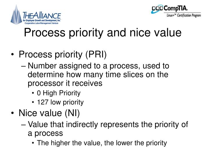 Process priority and nice value